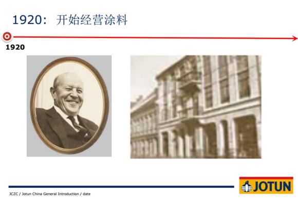 佐敦油漆历史